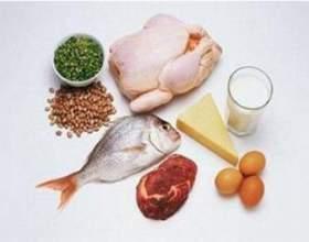 Дієта при інсулінорезистентності для схуднення фото