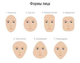 Зміна форми особи фото