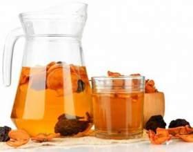 Компот із сухофруктів: як варити правильно цей напій? Покрокові рецепти з скарбнички досвідчених господинь фото