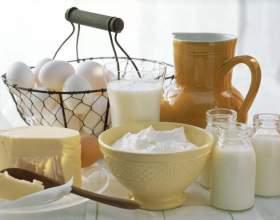Молочні дієти для схуднення фото