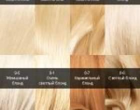 Огляд на фарбу для волосся syoss (сьеси) фото