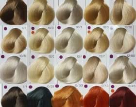 Палітра кольорів «лонда професіонал»: вибираємо фарбу для волосся фото