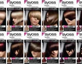 Палітра фарб для волосся syoss (сьеси) фото